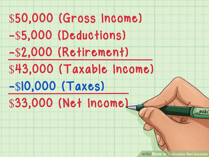 Income: Net vs. Gross