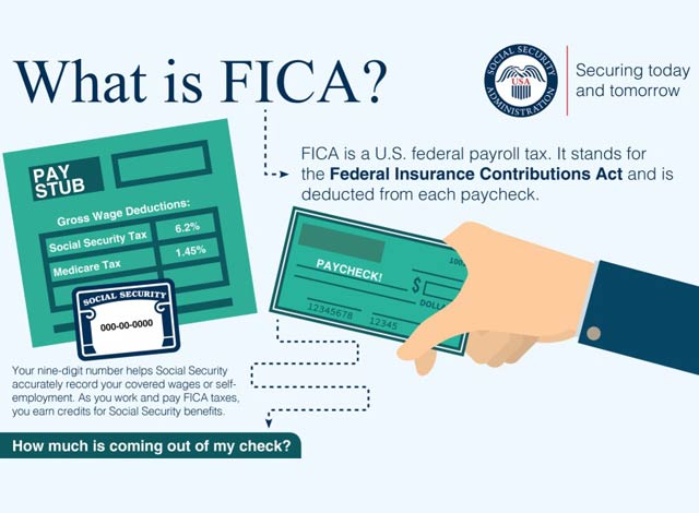Explaining the FICA Exemption